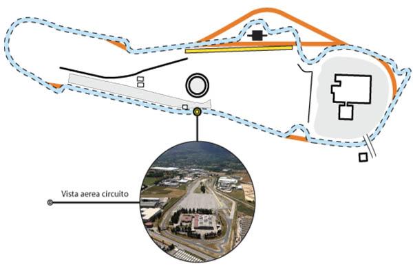 Circuito ISAM (Lazio)